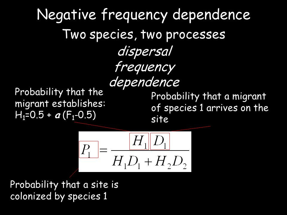 Negative frequency dependence Two species, two processes dispersal frequency dependence Probability that a migrant of species 1 arrives on the site Probability that the migrant establishes: H 1 =0.5 + a (F 1 -0.5) Probability that a site is colonized by species 1