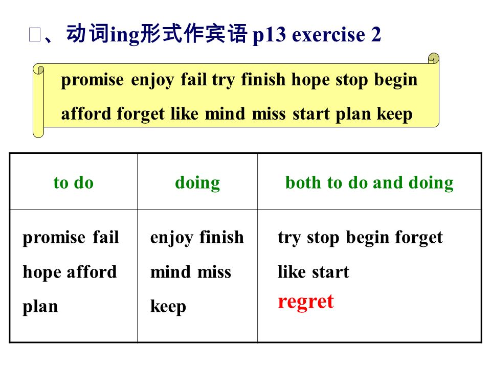 ing p13 exercise 2 to dodoingboth to do and doing promise enjoy fail try finish hope stop begin afford forget like mind miss start plan keep promise fail hope afford plan enjoy finish mind miss keep try stop begin forget like start regret