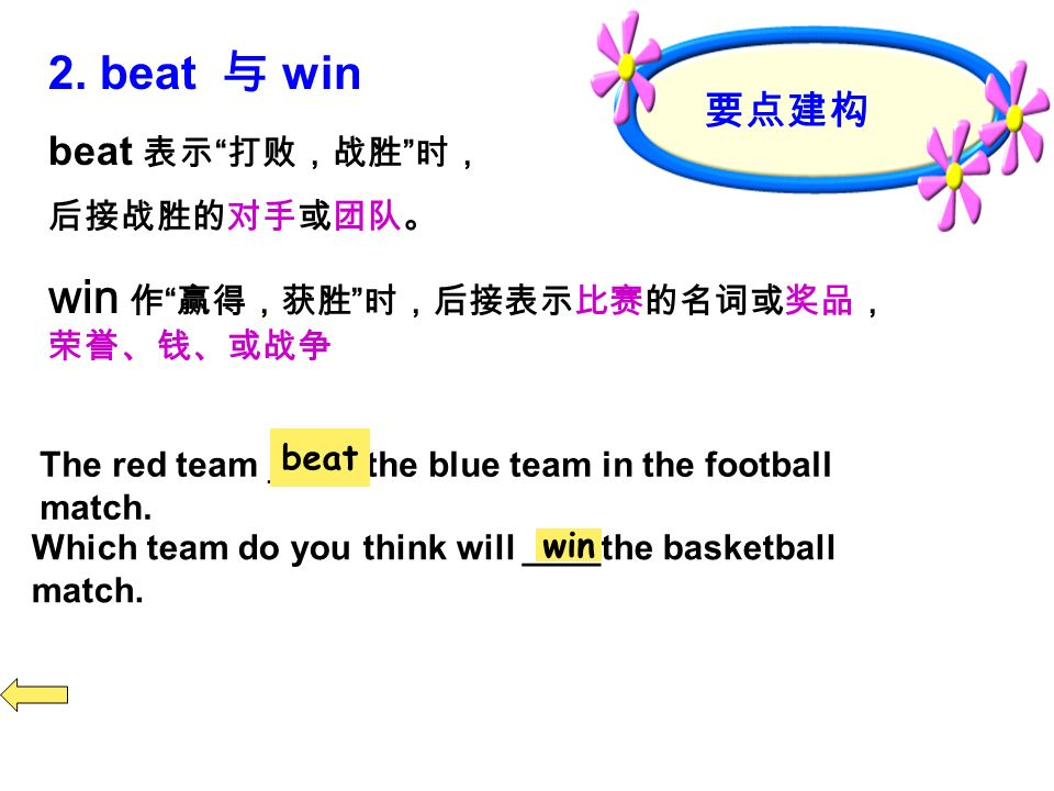 2. beat win beat win The red team ____ the blue team in the football match.
