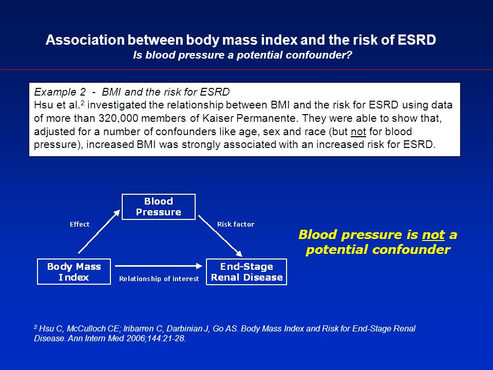 Association between body mass index and the risk of ESRD Is blood pressure a potential confounder.