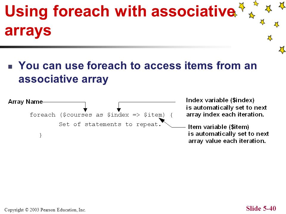 Copyright © 2003 Pearson Education, Inc. Slide 5-39 The Output...