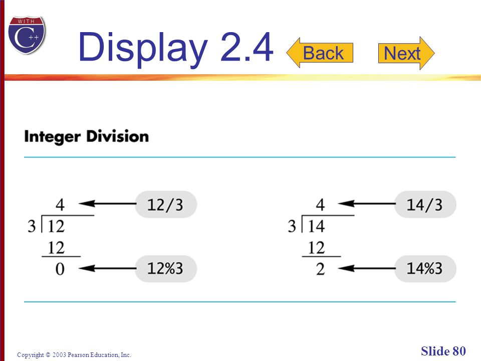 Copyright © 2003 Pearson Education, Inc. Slide 80 Display 2.4 Back Next
