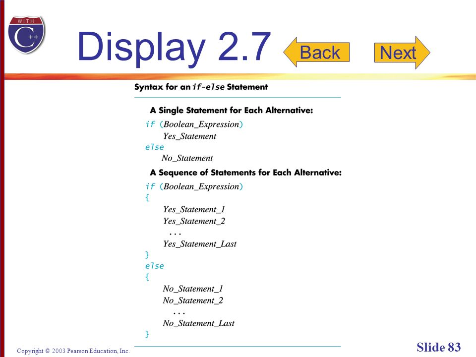 Copyright © 2003 Pearson Education, Inc. Slide 83 Display 2.7 Back Next