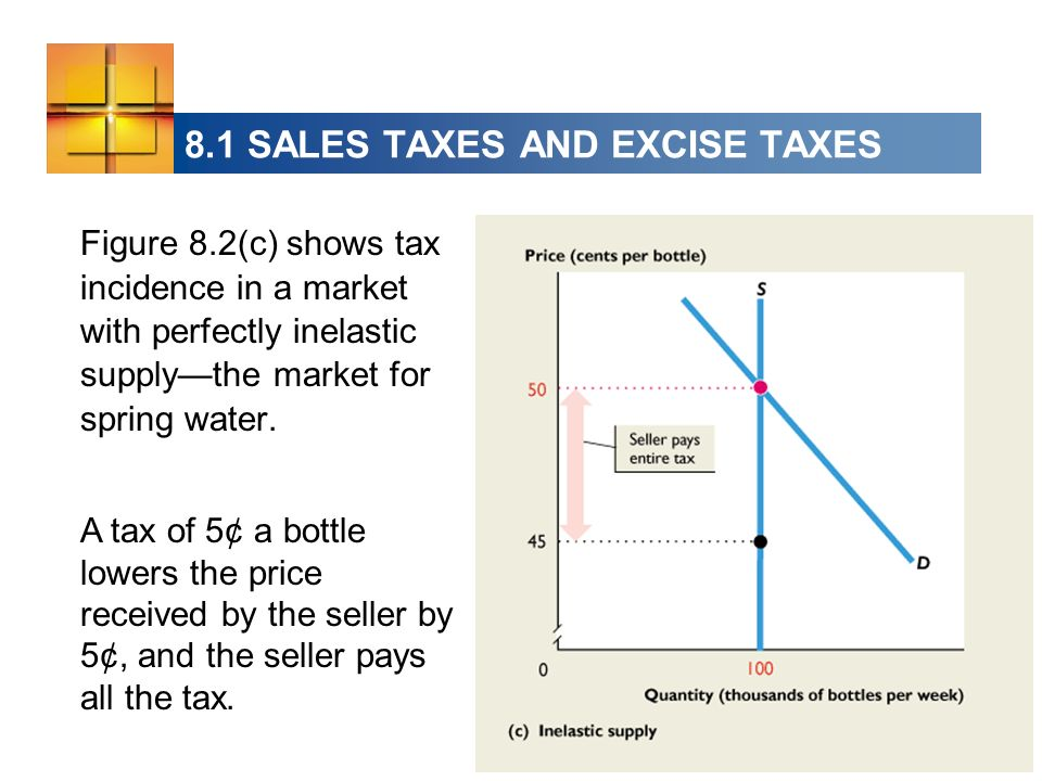 8.1 SALES TAXES AND EXCISE TAXES Figure 8.2(c) shows tax incidence in a market with perfectly inelastic supplythe market for spring water.