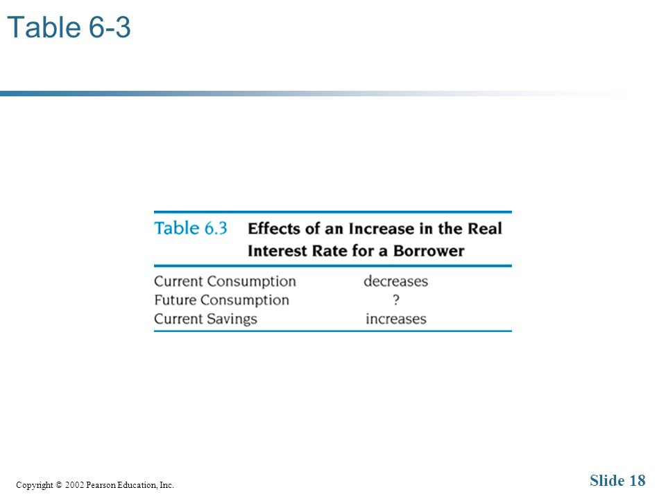Copyright © 2002 Pearson Education, Inc. Slide 18 Table 6-3
