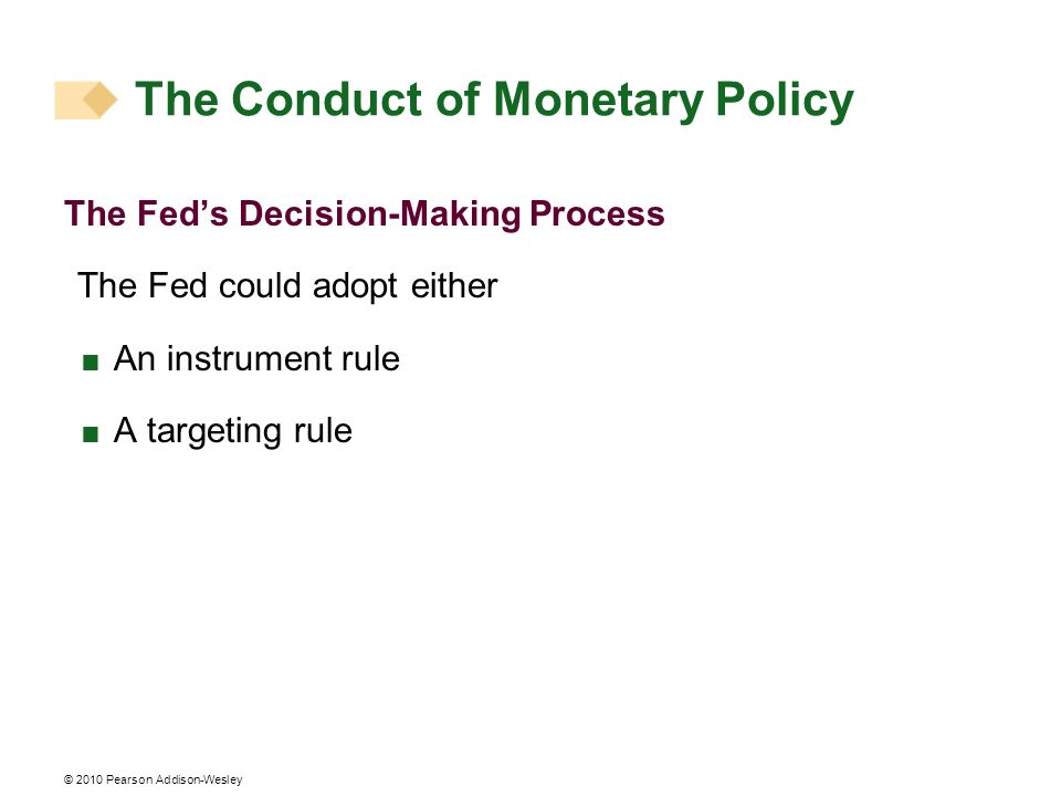 © 2010 Pearson Addison-Wesley The Feds Decision-Making Process The Fed could adopt either An instrument rule A targeting rule The Conduct of Monetary Policy