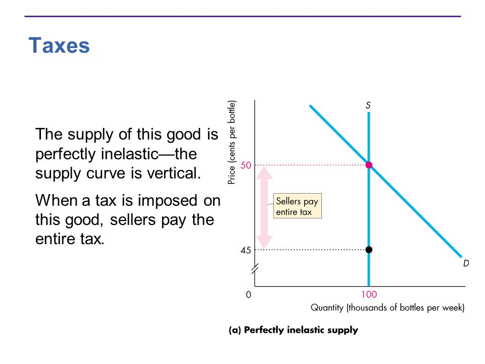 Taxes The supply of this good is perfectly inelasticthe supply curve is vertical.