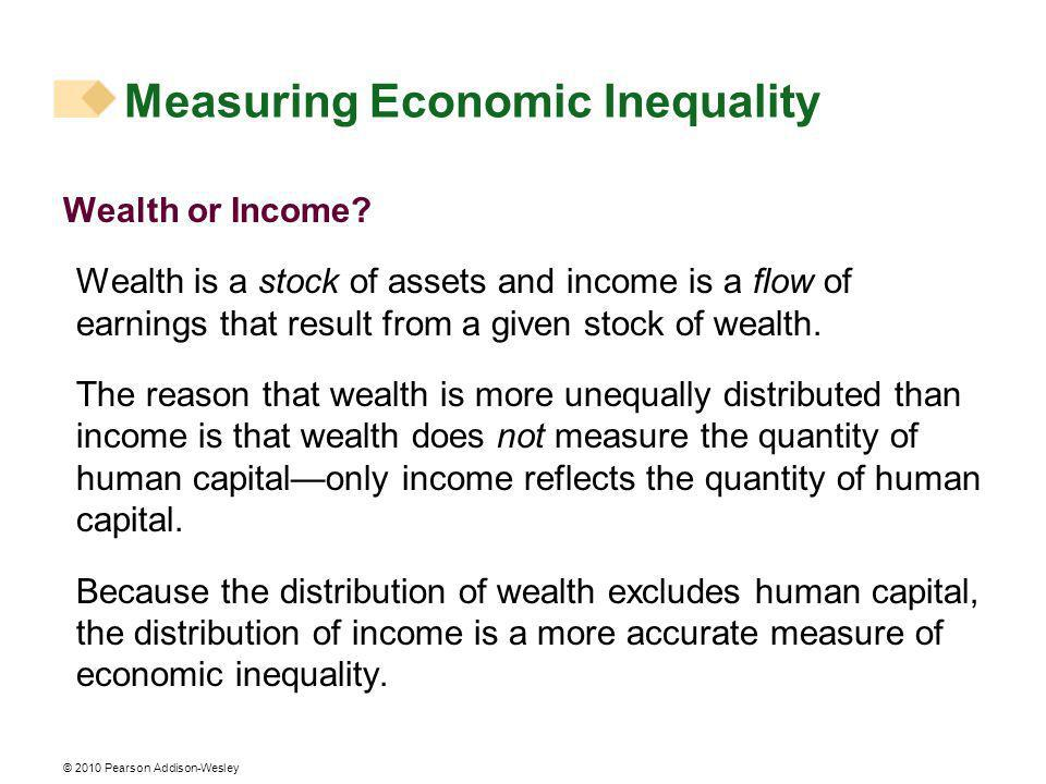© 2010 Pearson Addison-Wesley Wealth or Income.