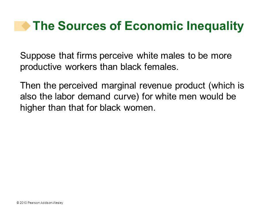 © 2010 Pearson Addison-Wesley Suppose that firms perceive white males to be more productive workers than black females.