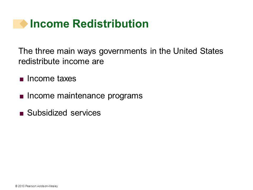© 2010 Pearson Addison-Wesley Income Redistribution The three main ways governments in the United States redistribute income are Income taxes Income maintenance programs Subsidized services