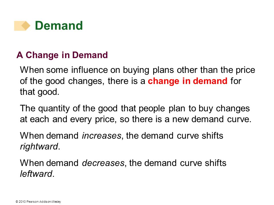 © 2010 Pearson Addison-Wesley A Change in Demand When some influence on buying plans other than the price of the good changes, there is a change in demand for that good.