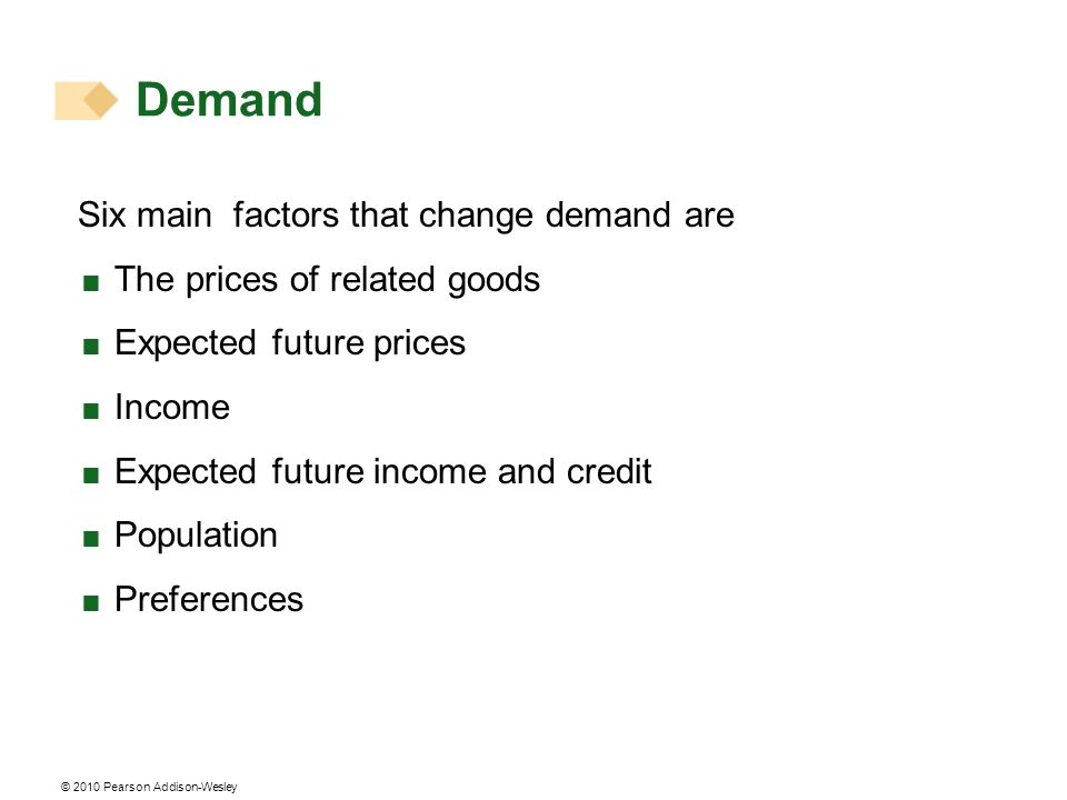 © 2010 Pearson Addison-Wesley Six main factors that change demand are The prices of related goods Expected future prices Income Expected future income and credit Population Preferences Demand
