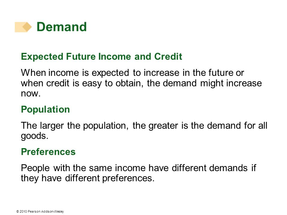 © 2010 Pearson Addison-Wesley Expected Future Income and Credit When income is expected to increase in the future or when credit is easy to obtain, the demand might increase now.
