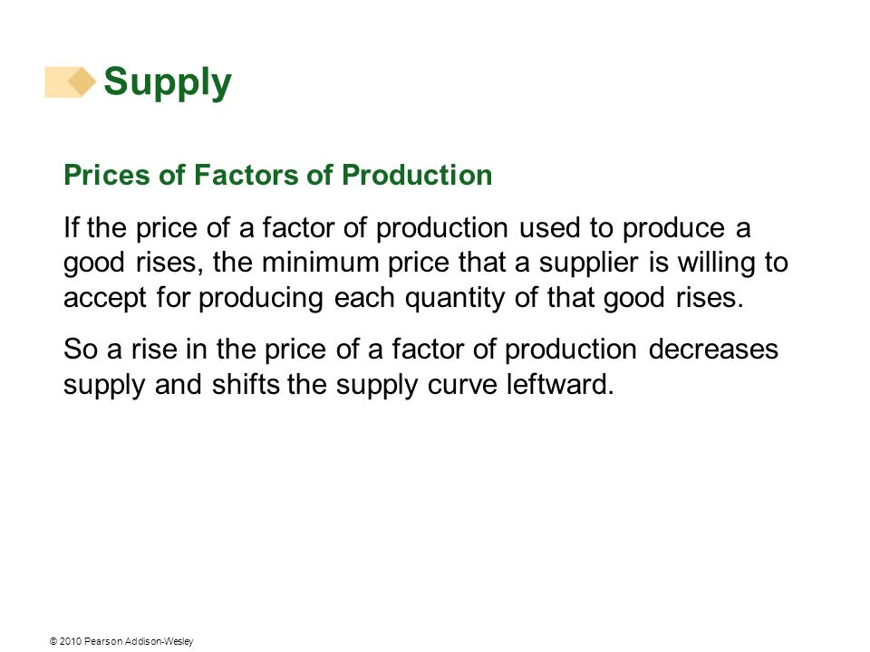 © 2010 Pearson Addison-Wesley Prices of Factors of Production If the price of a factor of production used to produce a good rises, the minimum price that a supplier is willing to accept for producing each quantity of that good rises.