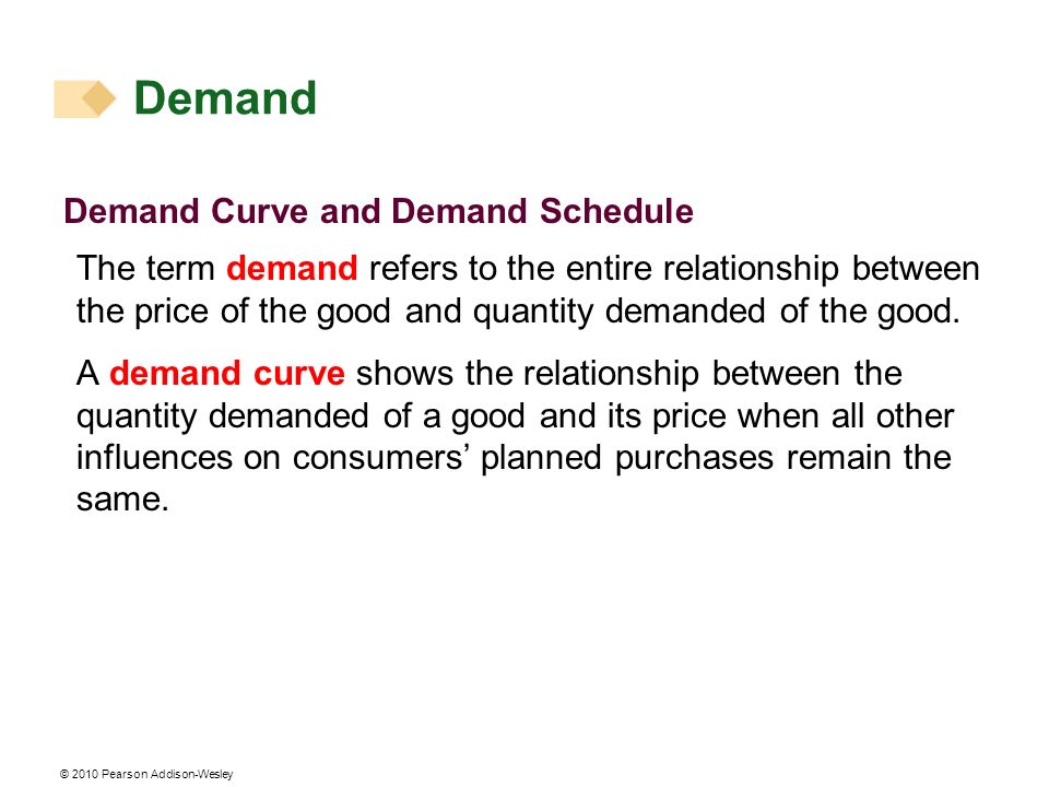© 2010 Pearson Addison-Wesley Demand Curve and Demand Schedule The term demand refers to the entire relationship between the price of the good and quantity demanded of the good.