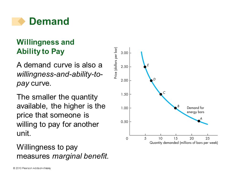 © 2010 Pearson Addison-Wesley Willingness and Ability to Pay A demand curve is also a willingness-and-ability-to- pay curve.