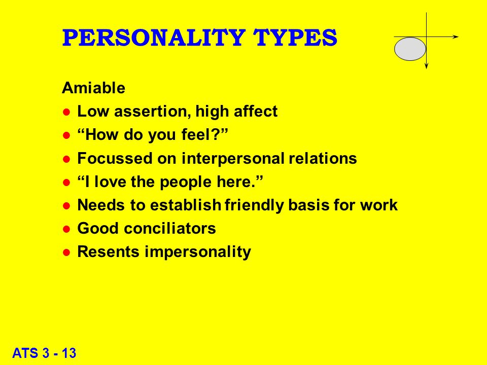 ATS 3 - 13 PERSONALITY TYPES Amiable l Low assertion, high affect l How do you feel.