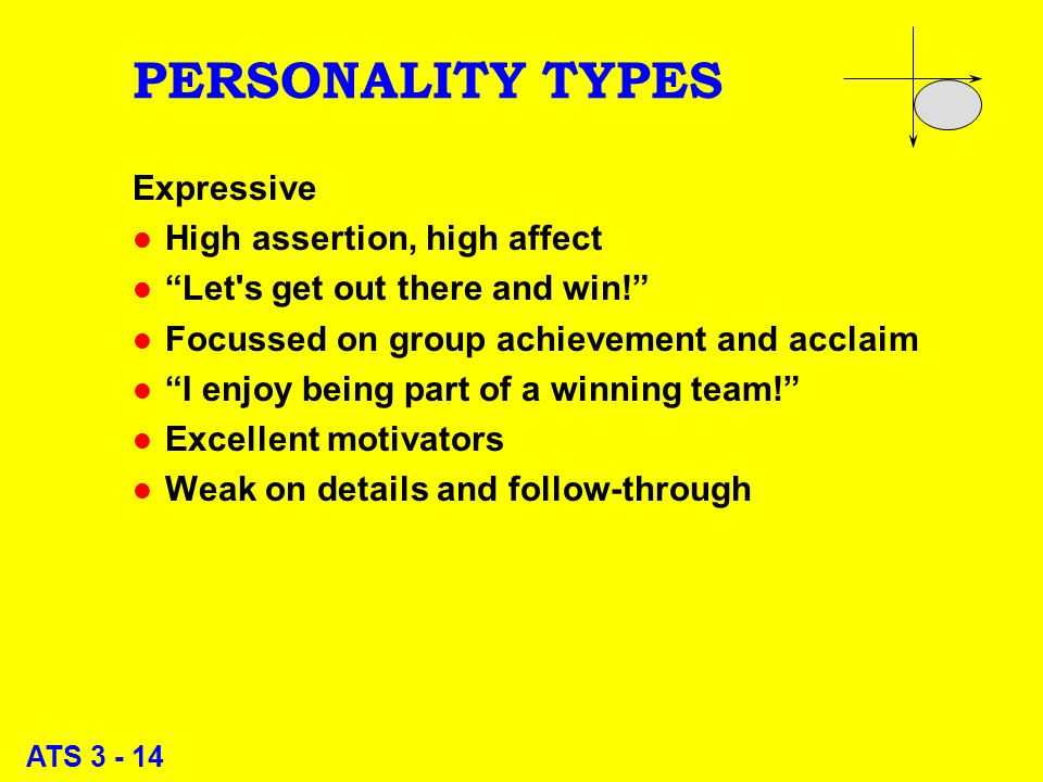 ATS 3 - 14 PERSONALITY TYPES Expressive l High assertion, high affect l Let s get out there and win.