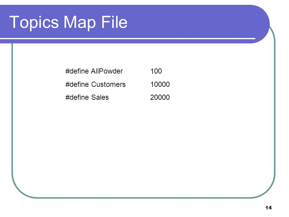 14 Topics Map File #define AllPowder100 #define Customers10000 #define Sales20000