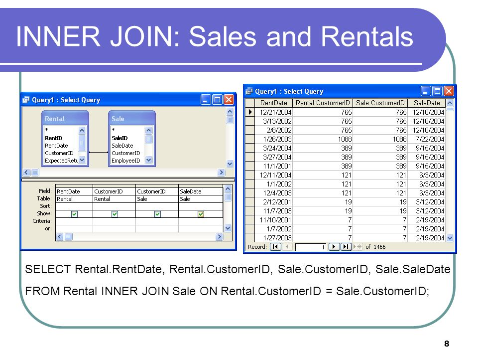 8 INNER JOIN: Sales and Rentals SELECT Rental.RentDate, Rental.CustomerID, Sale.CustomerID, Sale.SaleDate FROM Rental INNER JOIN Sale ON Rental.CustomerID = Sale.CustomerID;