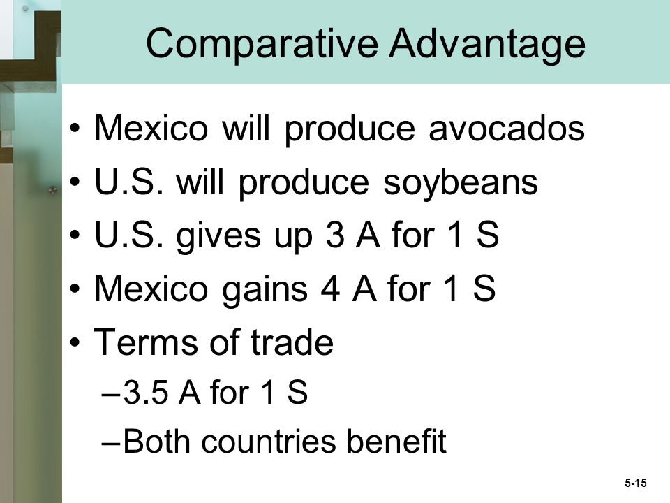 Comparative Advantage Mexico will produce avocados U.S.