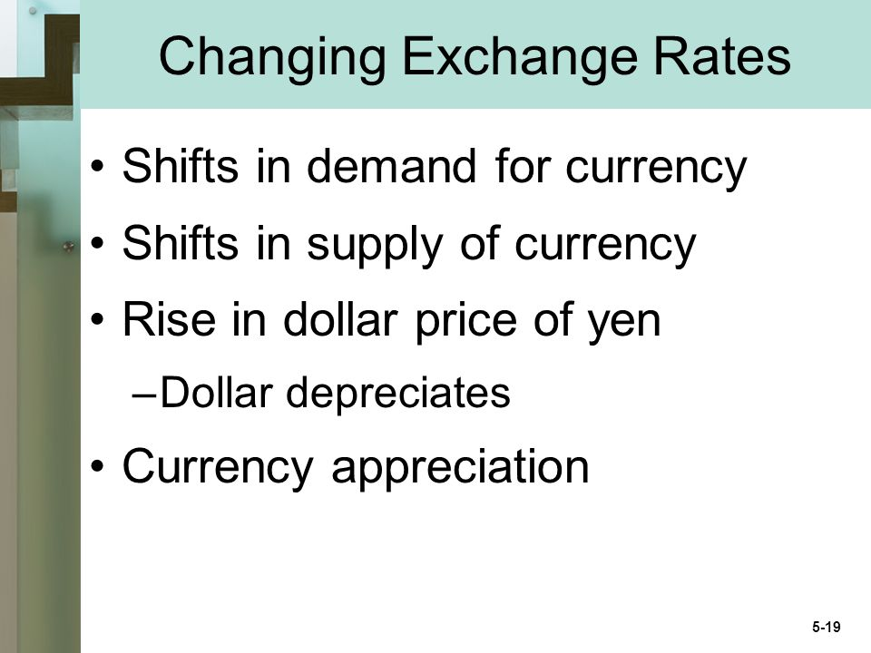 Changing Exchange Rates Shifts in demand for currency Shifts in supply of currency Rise in dollar price of yen –Dollar depreciates Currency appreciation 5-19