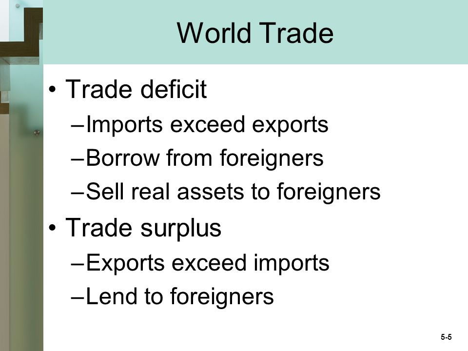 World Trade Trade deficit –Imports exceed exports –Borrow from foreigners –Sell real assets to foreigners Trade surplus –Exports exceed imports –Lend to foreigners 5-5
