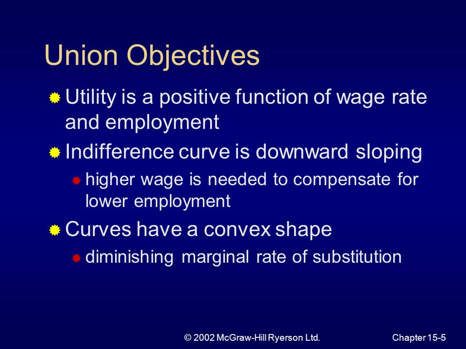 © 2002 McGraw-Hill Ryerson Ltd.Chapter 15-4 Union Objectives Factors influencing preferences information available unions political decision-making process degree of homogeneity