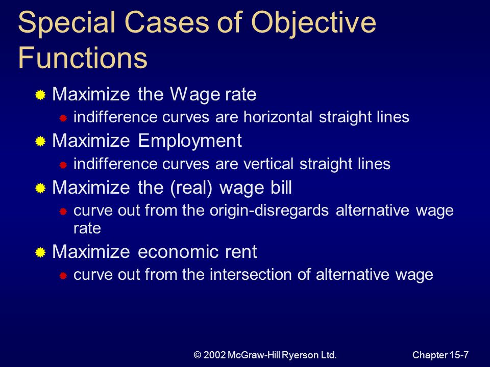 © 2002 McGraw-Hill Ryerson Ltd.Chapter 15-6 DLDL Figure 15.1 Union Objectives and Constraints Real Wage Rate WPWP WaPWaP Employment E a2a2 a1a1 U0U0 a3a3 U2U2 a0a0 U1U1