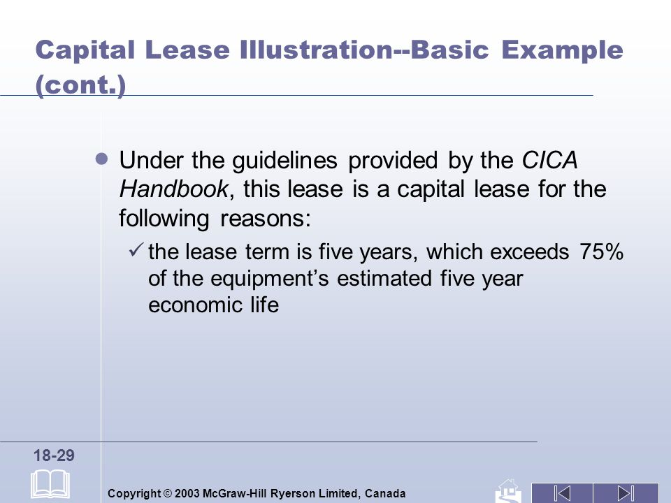 Copyright © 2003 McGraw-Hill Ryerson Limited, Canada 18-29 Capital Lease Illustration--Basic Example (cont.) Under the guidelines provided by the CICA Handbook, this lease is a capital lease for the following reasons: the lease term is five years, which exceeds 75% of the equipments estimated five year economic life