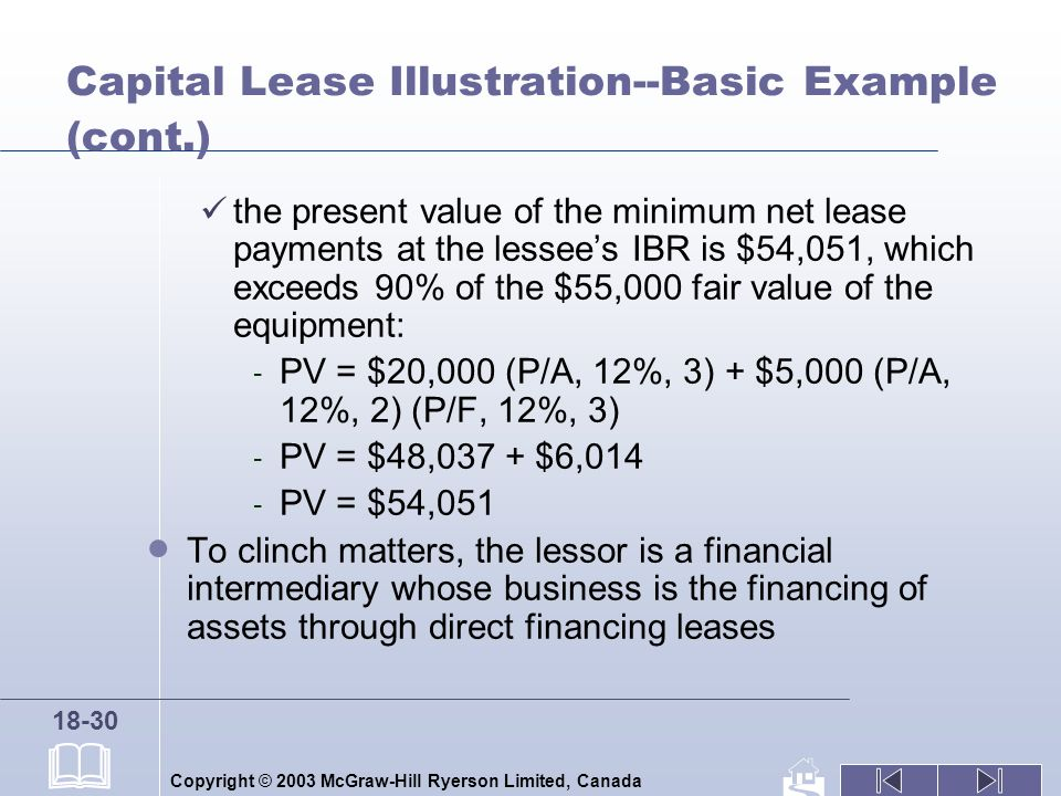 Copyright © 2003 McGraw-Hill Ryerson Limited, Canada 18-30 Capital Lease Illustration--Basic Example (cont.) the present value of the minimum net lease payments at the lessees IBR is $54,051, which exceeds 90% of the $55,000 fair value of the equipment: - PV = $20,000 (P/A, 12%, 3) + $5,000 (P/A, 12%, 2) (P/F, 12%, 3) - PV = $48,037 + $6,014 - PV = $54,051 To clinch matters, the lessor is a financial intermediary whose business is the financing of assets through direct financing leases