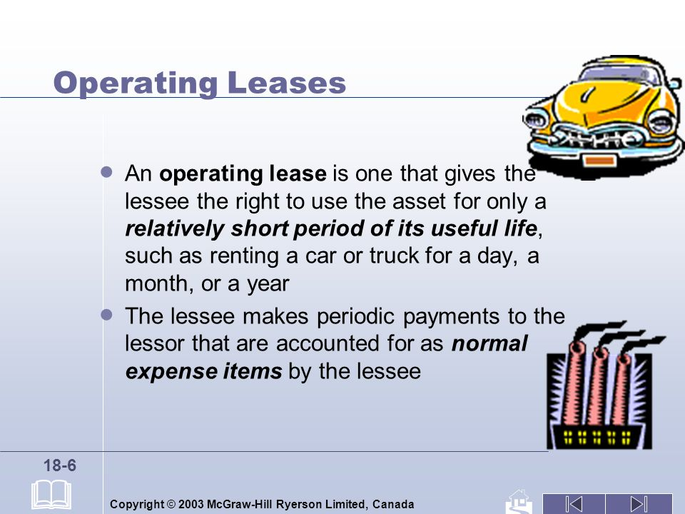Copyright © 2003 McGraw-Hill Ryerson Limited, Canada 18-6 Operating Leases An operating lease is one that gives the lessee the right to use the asset for only a relatively short period of its useful life, such as renting a car or truck for a day, a month, or a year The lessee makes periodic payments to the lessor that are accounted for as normal expense items by the lessee