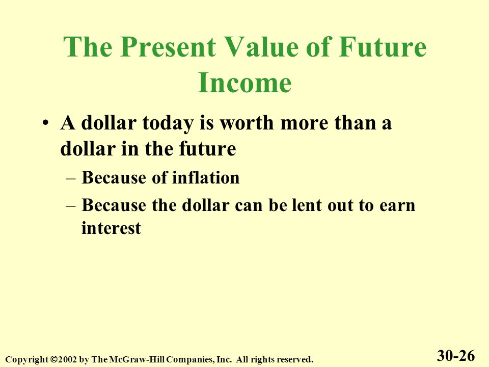 The Present Value of Future Income A dollar today is worth more than a dollar in the future –Because of inflation –Because the dollar can be lent out to earn interest 30-26 Copyright 2002 by The McGraw-Hill Companies, Inc.