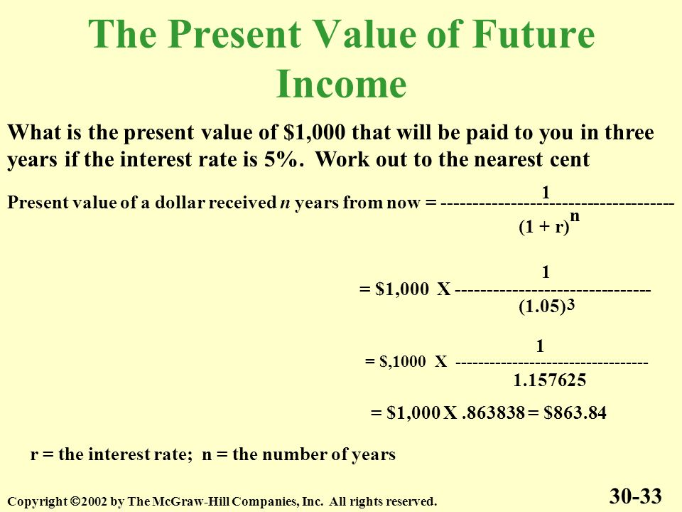 The Present Value of Future Income 30-33 Copyright 2002 by The McGraw-Hill Companies, Inc.