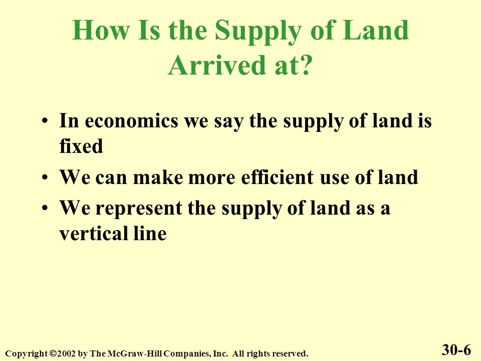 How Is the Supply of Land Arrived at.