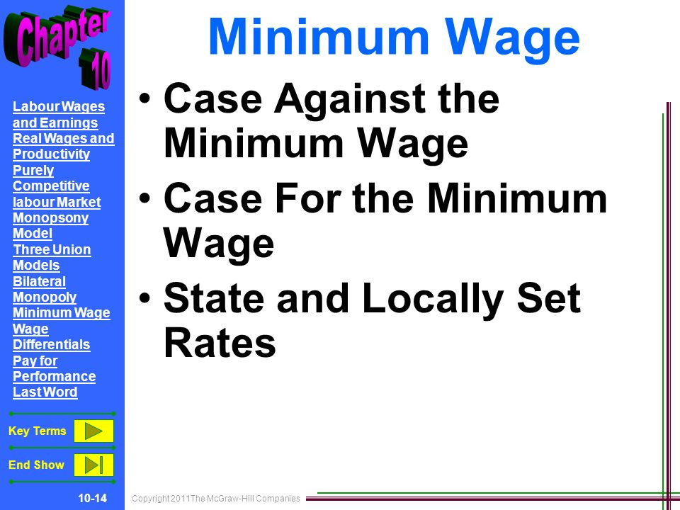 Copyright 2011The McGraw-Hill Companies 10-14 Labour Wages and Earnings Real Wages and Productivity Purely Competitive labour Market Monopsony Model Three Union Models Bilateral Monopoly Minimum Wage Wage Differentials Pay for Performance Last Word Key Terms End Show Minimum Wage Case Against the Minimum Wage Case For the Minimum Wage State and Locally Set Rates