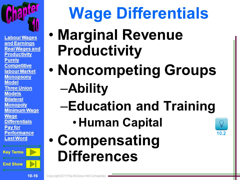 Copyright 2011The McGraw-Hill Companies 10-16 Labour Wages and Earnings Real Wages and Productivity Purely Competitive labour Market Monopsony Model Three Union Models Bilateral Monopoly Minimum Wage Wage Differentials Pay for Performance Last Word Key Terms End Show Wage Differentials Marginal Revenue Productivity Noncompeting Groups –Ability –Education and Training Human Capital Compensating Differences 10.2