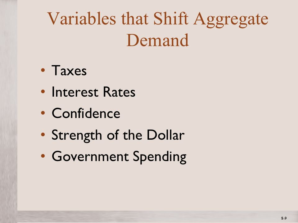 1- 9 ©2012 The McGraw-Hill Companies, All Rights ReservedMcGraw-Hill/Irwin 8-9 Variables that Shift Aggregate Demand Taxes Interest Rates Confidence Strength of the Dollar Government Spending