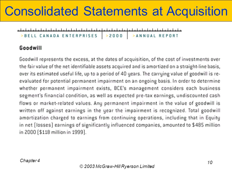 Chapter 4 © 2003 McGraw-Hill Ryerson Limited 10 Consolidated Statements at Acquisition
