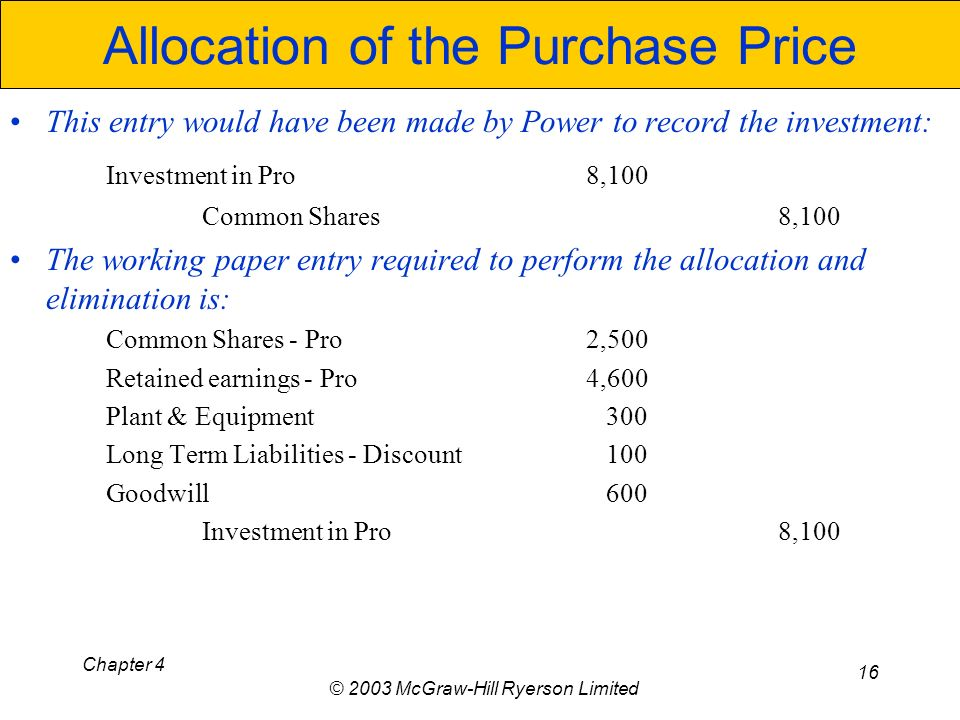 Chapter 4 © 2003 McGraw-Hill Ryerson Limited 16 Allocation of the Purchase Price This entry would have been made by Power to record the investment: Investment in Pro8,100 Common Shares8,100 The working paper entry required to perform the allocation and elimination is: Common Shares - Pro2,500 Retained earnings - Pro4,600 Plant & Equipment 300 Long Term Liabilities - Discount 100 Goodwill 600 Investment in Pro8,100