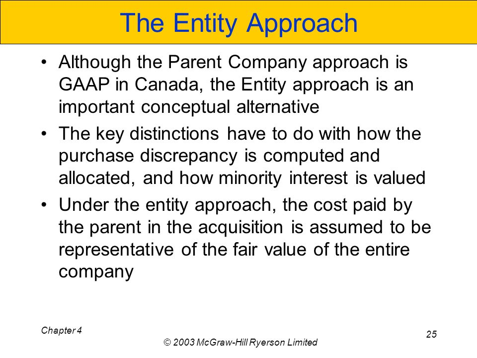 Chapter 4 © 2003 McGraw-Hill Ryerson Limited 25 The Entity Approach Although the Parent Company approach is GAAP in Canada, the Entity approach is an important conceptual alternative The key distinctions have to do with how the purchase discrepancy is computed and allocated, and how minority interest is valued Under the entity approach, the cost paid by the parent in the acquisition is assumed to be representative of the fair value of the entire company