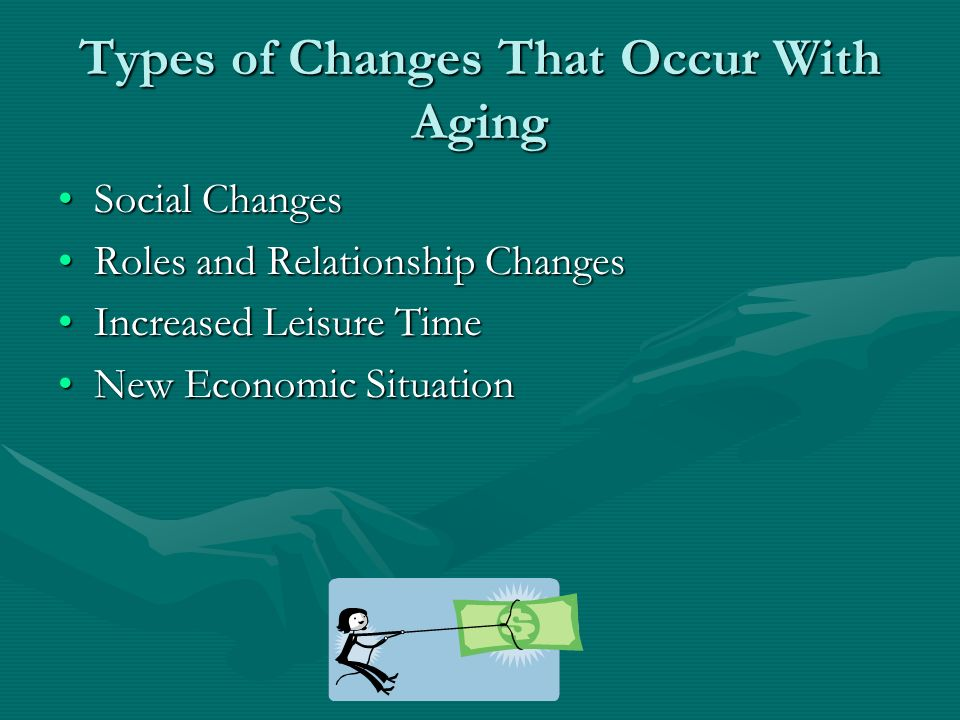 Types of Changes That Occur With Aging Social ChangesSocial Changes Roles and Relationship ChangesRoles and Relationship Changes Increased Leisure TimeIncreased Leisure Time New Economic SituationNew Economic Situation