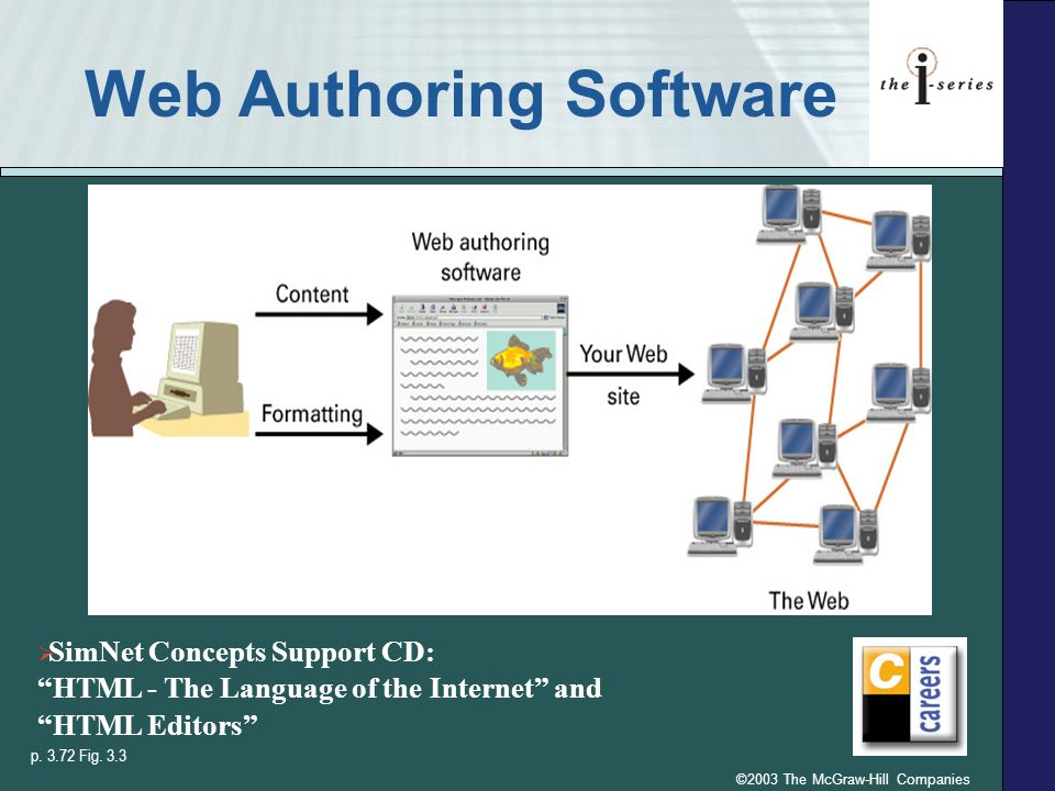 ©2003 The McGraw-Hill Companies Web Authoring Software p.
