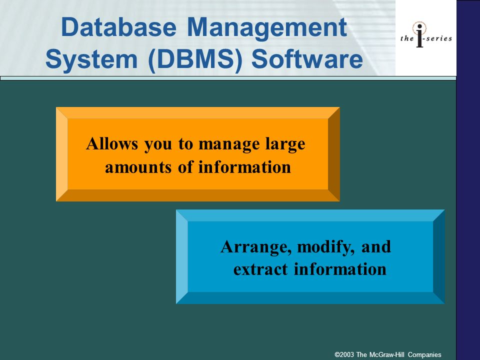 ©2003 The McGraw-Hill Companies Database Management System (DBMS) Software Allows you to manage large amounts of information Arrange, modify, and extract information