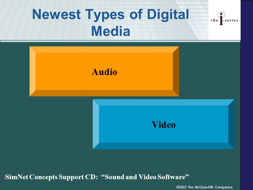 ©2003 The McGraw-Hill Companies Newest Types of Digital Media Audio Video SimNet Concepts Support CD: Sound and Video Software