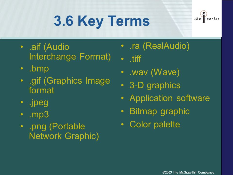 ©2003 The McGraw-Hill Companies 3.6 Key Terms.aif (Audio Interchange Format).bmp.gif (Graphics Image format.jpeg.mp3.png (Portable Network Graphic).ra (RealAudio).tiff.wav (Wave) 3-D graphics Application software Bitmap graphic Color palette