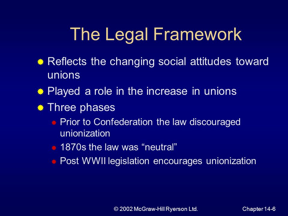 © 2002 McGraw-Hill Ryerson Ltd.Chapter 14-6 The Legal Framework Reflects the changing social attitudes toward unions Played a role in the increase in unions Three phases Prior to Confederation the law discouraged unionization 1870s the law was neutral Post WWII legislation encourages unionization