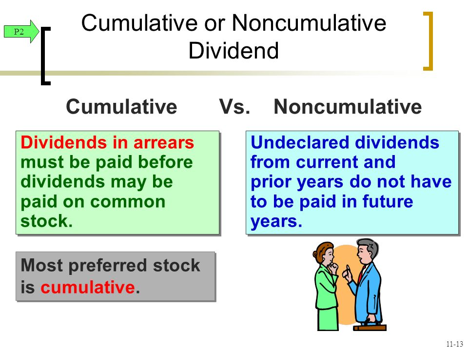 Vs.NoncumulativeCumulative Dividends in arrears must be paid before dividends may be paid on common stock.