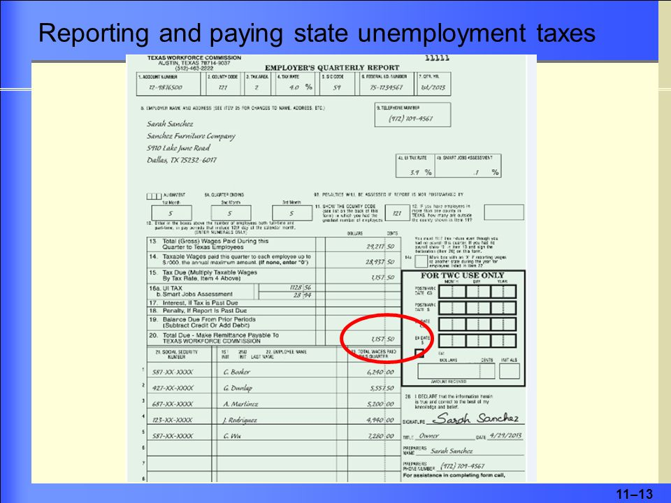 11–13 Reporting and paying state unemployment taxes