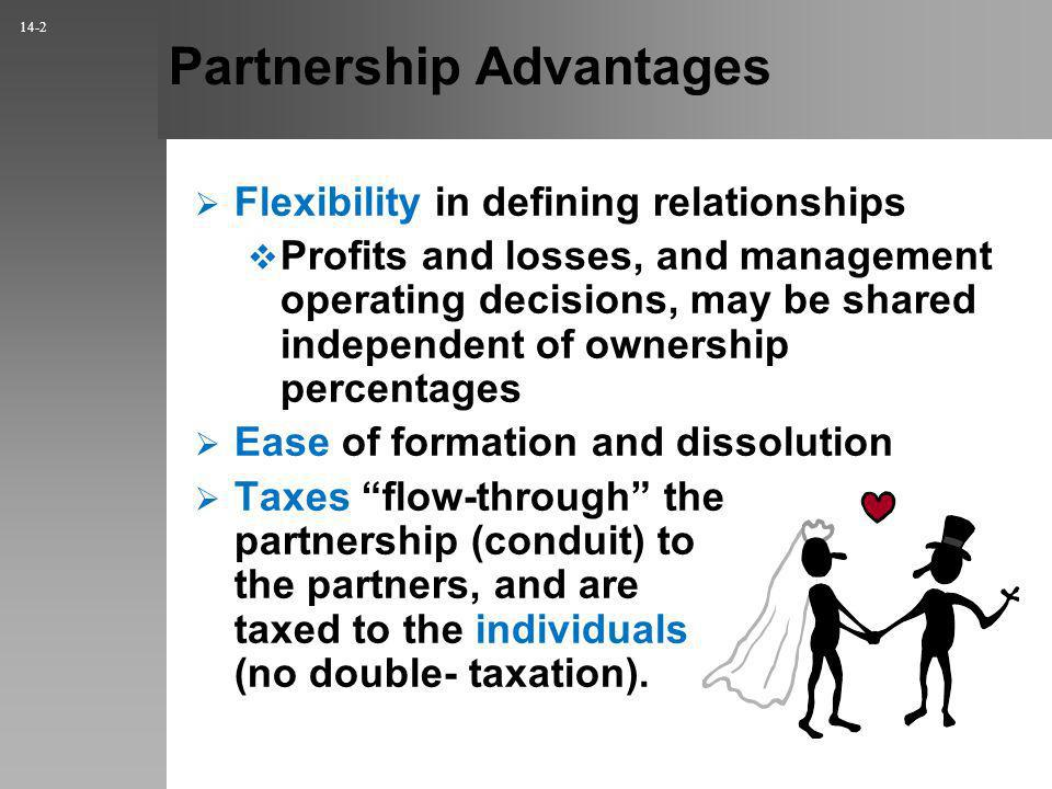 Partnership Advantages Flexibility in defining relationships Profits and losses, and management operating decisions, may be shared independent of ownership percentages Ease of formation and dissolution Taxes flow-through the partnership (conduit) to the partners, and are taxed to the individuals (no double- taxation).